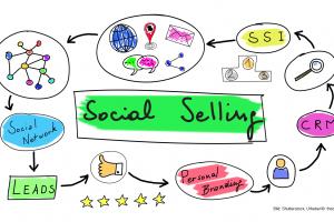 Social Selling Strategie im Überblick