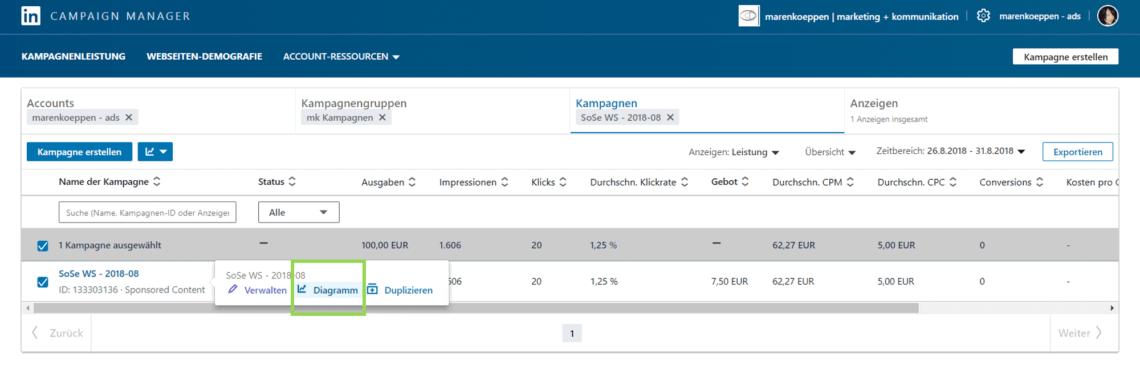 LinkedIn-Kampagne-managen---Ergebnisse-im-Detail-aufrufen